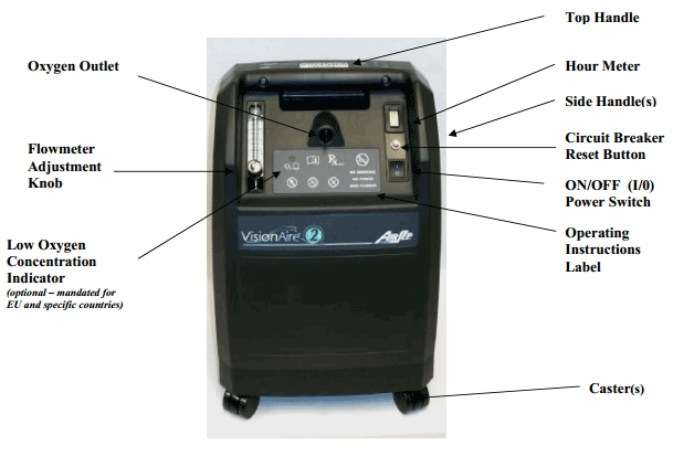 VisionAire 2 Concentrator Features