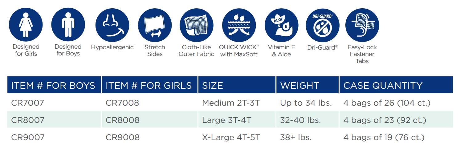 Sizing Chart for Cutie Pants