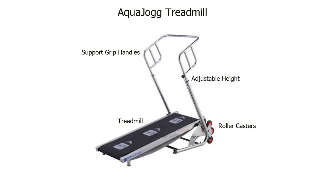 Aquatic Treadmill Parts