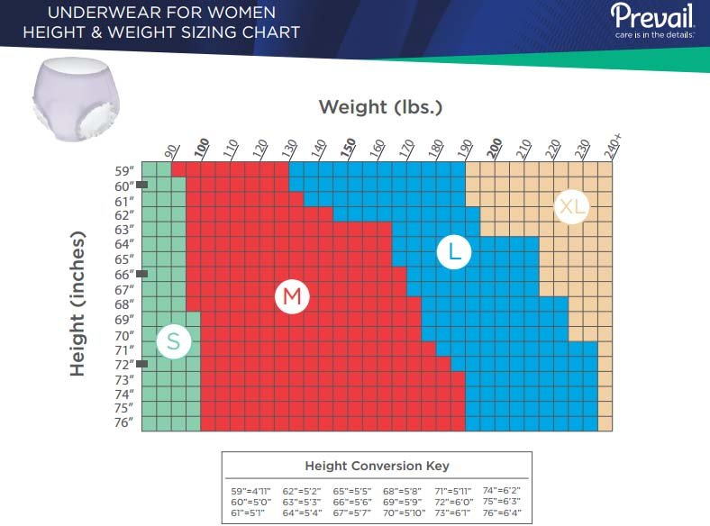 Underwear for women sizing Chart
