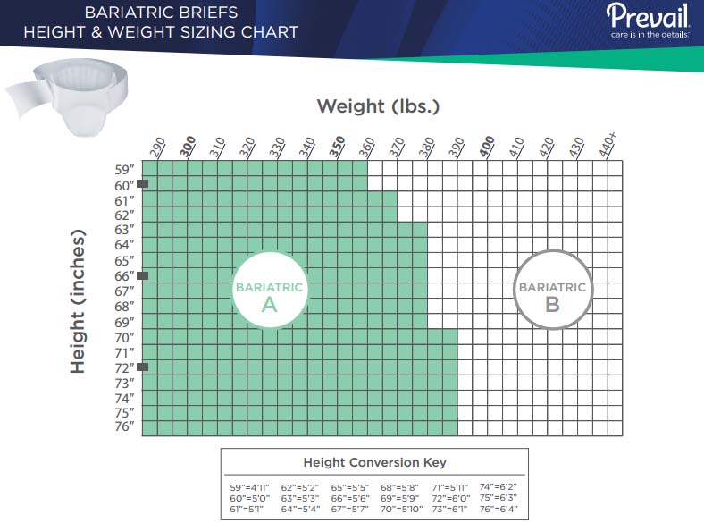 Bariatric Briefs Sizing Chart