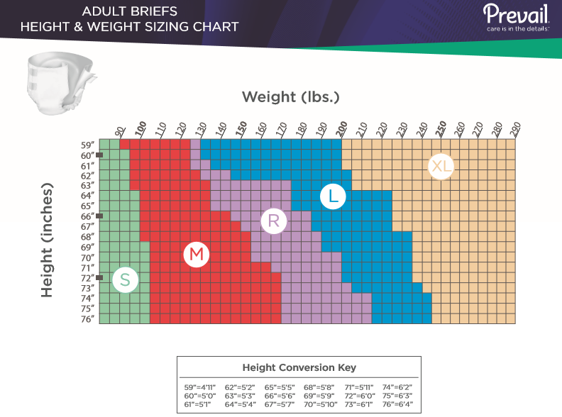 Prevail Per-Fit Briefs Chart
