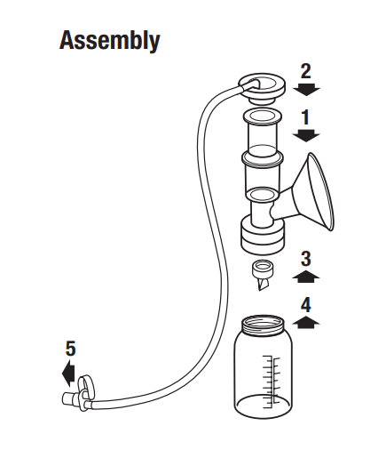 HygieniKit Assembly