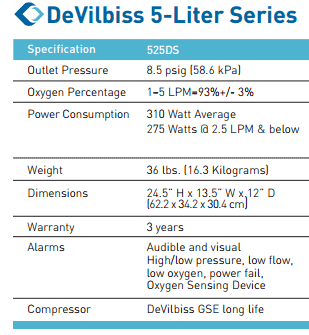 DeVilbiss Concentrator Specifications