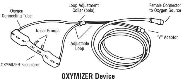 Chad oxymizer disposable oxygen conserver oxygen reservoir drive more views oxymizer pendant aloadofball Images
