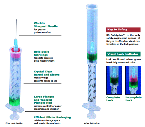 1 Ml Insulin Syringe With Permanently Attached Needle Buy