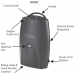 Eclipse 5 Portable Concentrator Front Side Locations