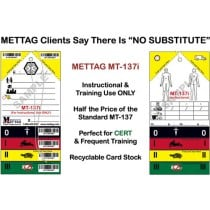 METTAG Medical Emergency Triage Tags