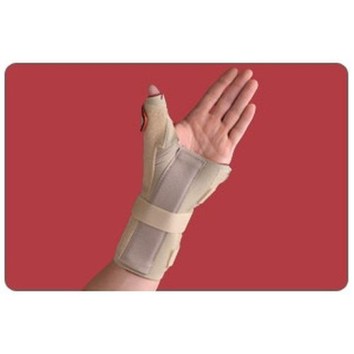 Thermoskin Carpal Tunnel Wrist Brace