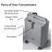 Respironics EverFlo Oxygen Concentrator Featuress