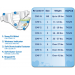 Comfees Baby Diapers Sizing Chart