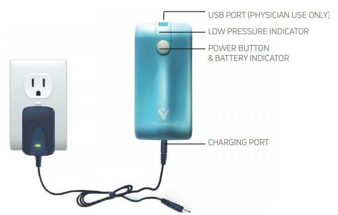 Djo Venapro Dvt Compression Pump Vitality Medical
