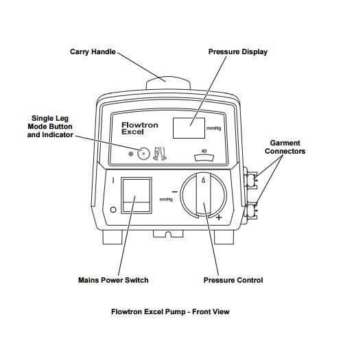 flowtron excel dvt pump buy dvt compression pump  huntleigh dvt pump  flowtron excel pump