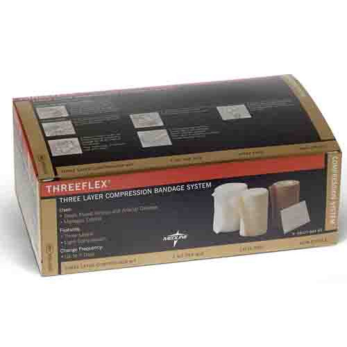 Threeflex Bandage System, Latex Free