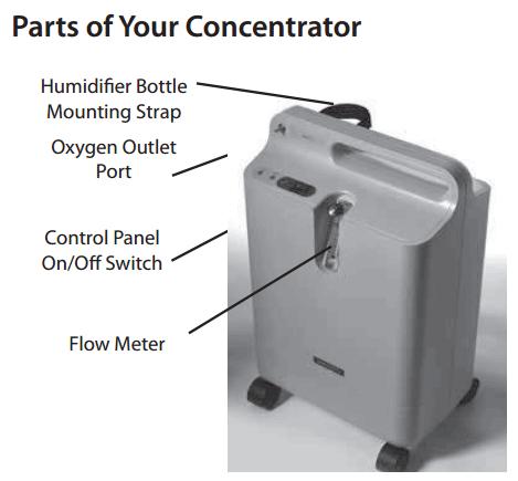 respironics everflo q oxygen concentrator 5 lpm opi options rh vitalitymedical com Respironics EverFlo Troubleshooting Respironics M10 Concentrator Manual