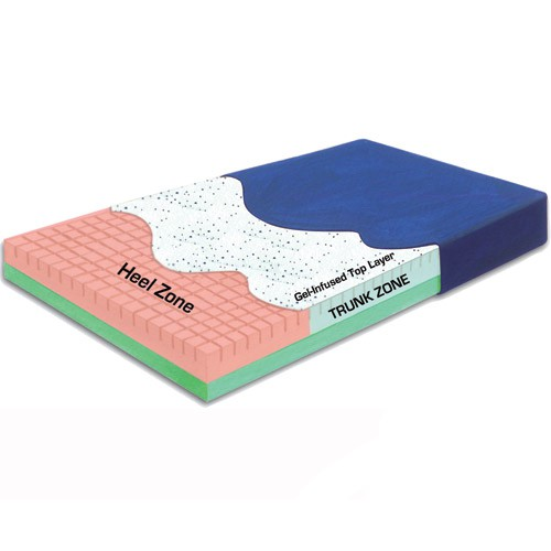 Pressure-Check Visco Foam Mattress
