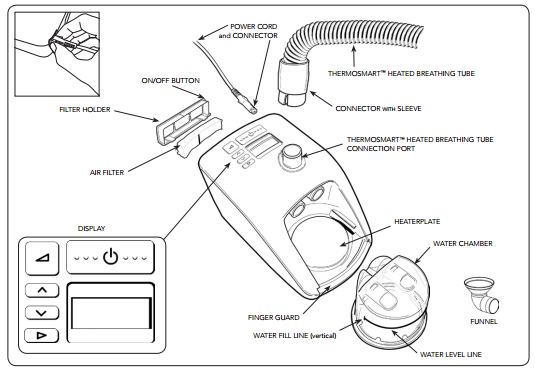parts of a cpap machine