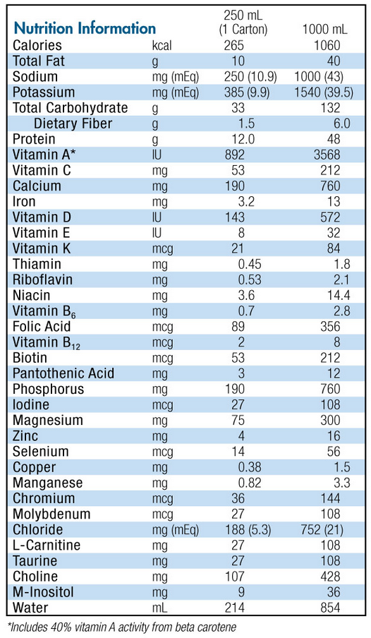 Compleat Pediatric Tube Feeding Formula Unflavored