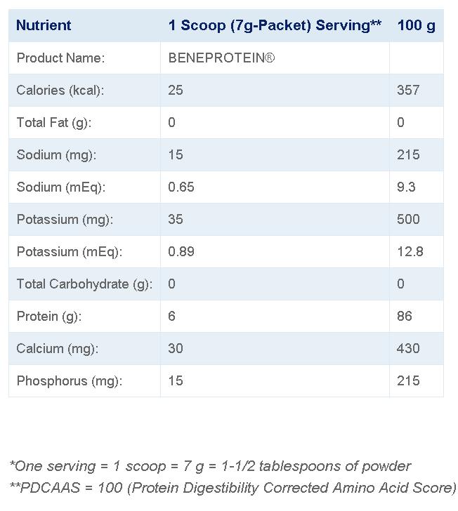 Nutritional Drinks Buy Beneprotein Instant Protein Powder