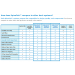 SpineDok Comparison Chart