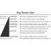 Timm Osbon Tension Band Chart