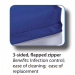 Geo-Mattress UltraMax Zipper