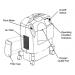 Millennium M10 Oxygen Concentrator Features