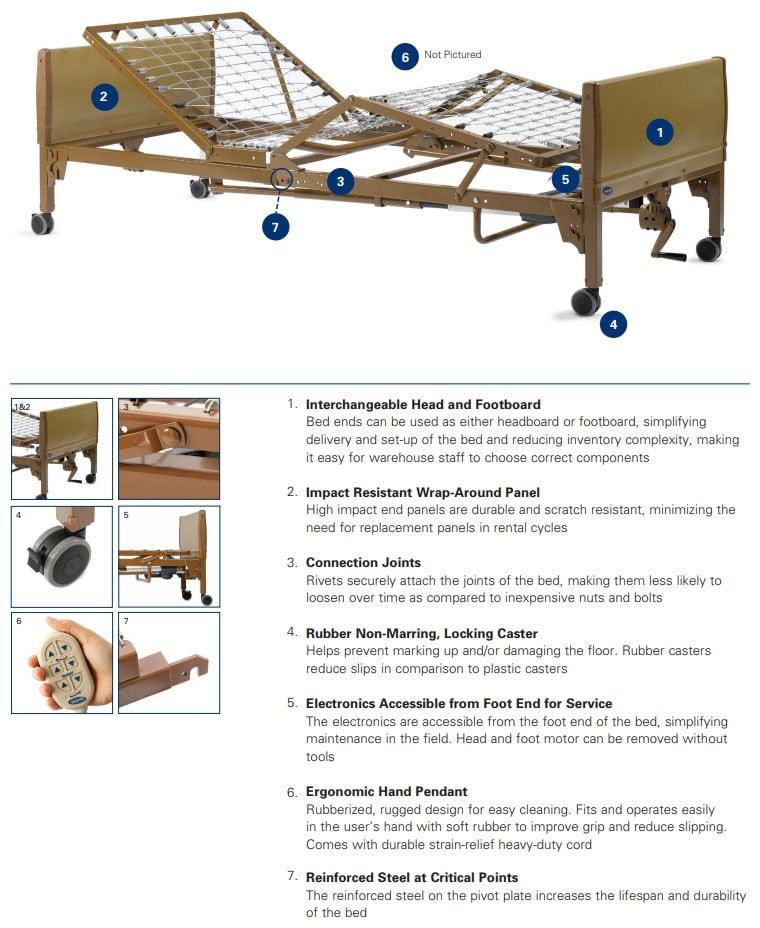 invacare 5310ivc semi electric hospital bed bundle 80e