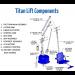 Titan Pool Lift Components
