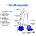 Titan Pool Lift Components