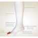 Anti-Embolism Lifespan Knee High Open Toe Stockings Features