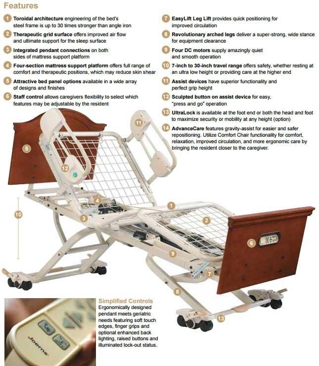 joerns ultracare xt full electric hospital bed bundle 13f