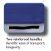 Geo-Mattress UltraMax Reinforced Handles