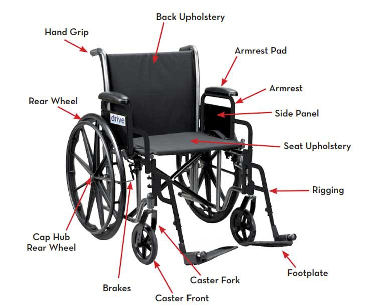 Silver Sport 1 Wheelchair - Drive Medical SSP118FA-SF