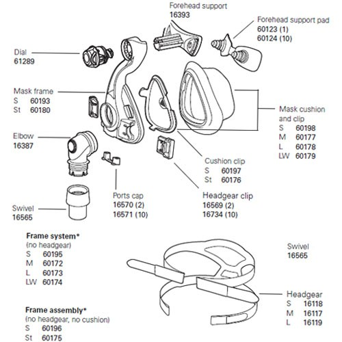 resmed cpap machine parts