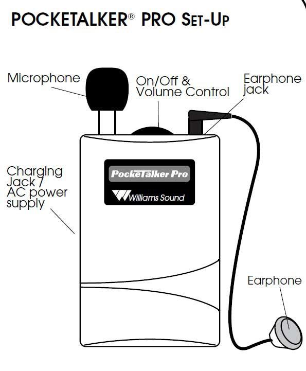 pocketalker pro personal amplifier w  headphones