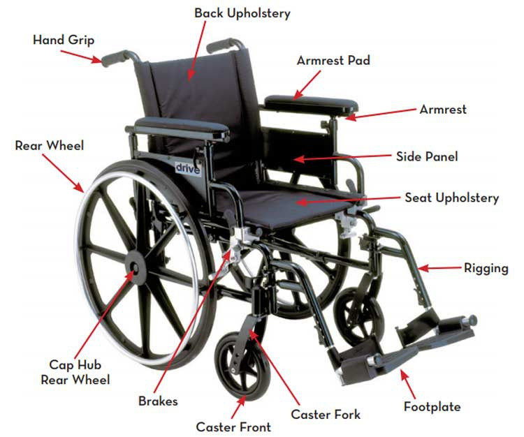 Viper Plus GT Wheelchair Accessories & Replacement Parts ...