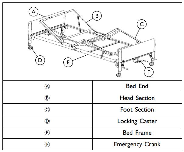 invacare semi electric hospital bed bundle 5310ivc