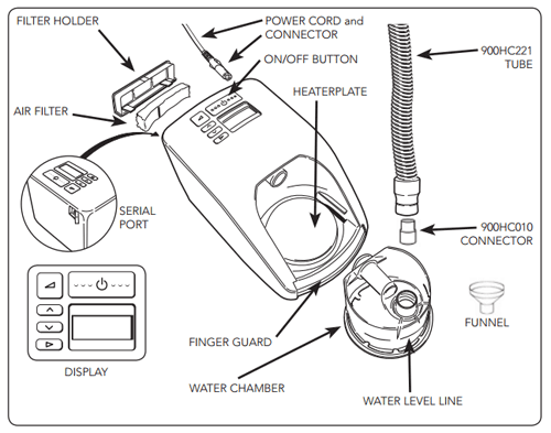 humidifier parts diagram blender diagram