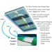 PressureGuard APM2 Mattress Sheer Transfer Zones
