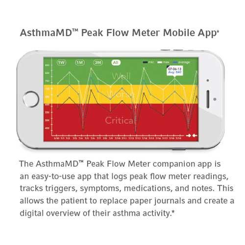 Asthmamd Peak Flow Meter Teleflex Medical 1802 Vitality Medical