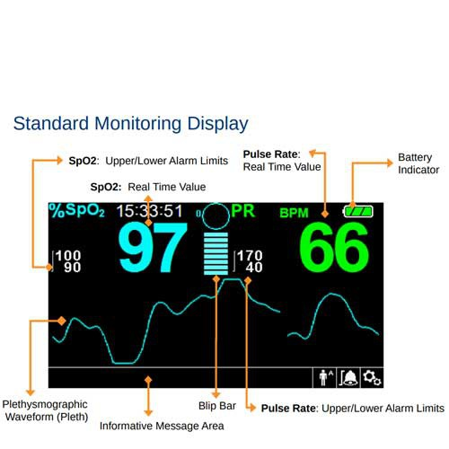 Nellcor Bedside SpO2 Patient Monitoring System Medtronic PM100NMAXN