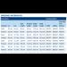 Shiley XLT Chart