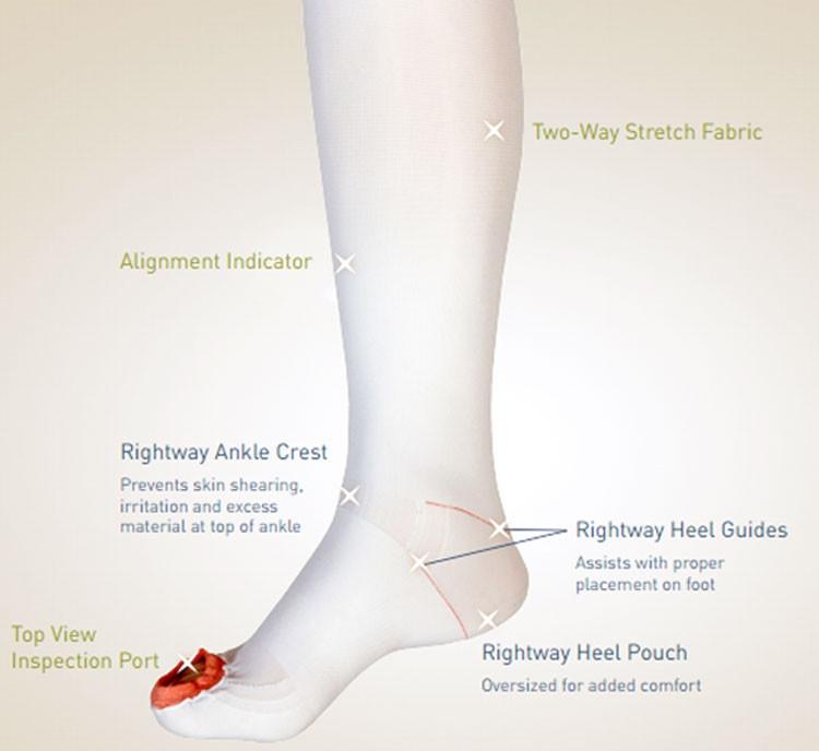 ffcfb1cd31 AlbaHealth UltraCare C.A.R.E. Anti Embolism Compression Stockings ...