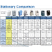 5 Liter Stationary Oxygen Concentrator Comparison Chart