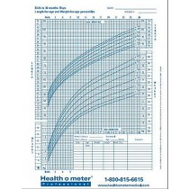 Health o meter Growth Charts