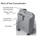 Respironics EverFlo Oxygen Concentrator Featuress