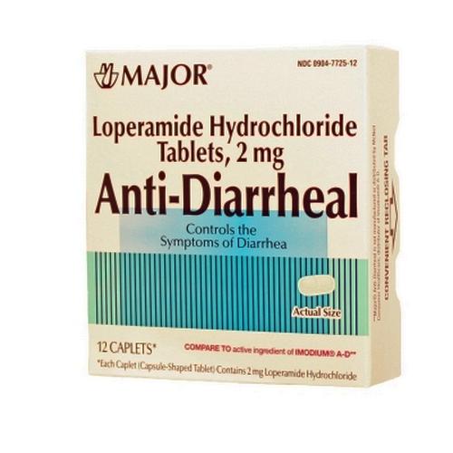 Loperamide Anit-Diarrheal