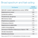 BioGuard Broad Spectrum Effectiveness