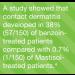 Mastisol Study